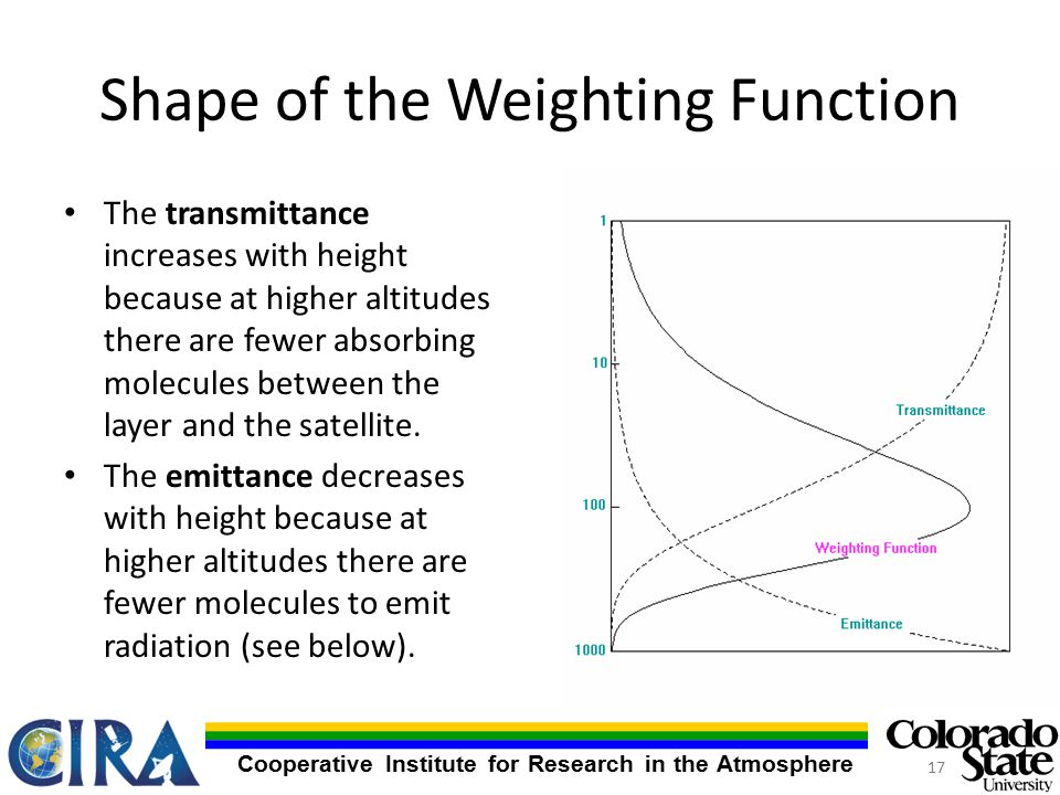 Cooperative Institute for Research in the Atmosphere Shape of the Weighting Function The transmittance increases with height because at higher altitudes there are fewer absorbing molecules between the layer and the satellite.