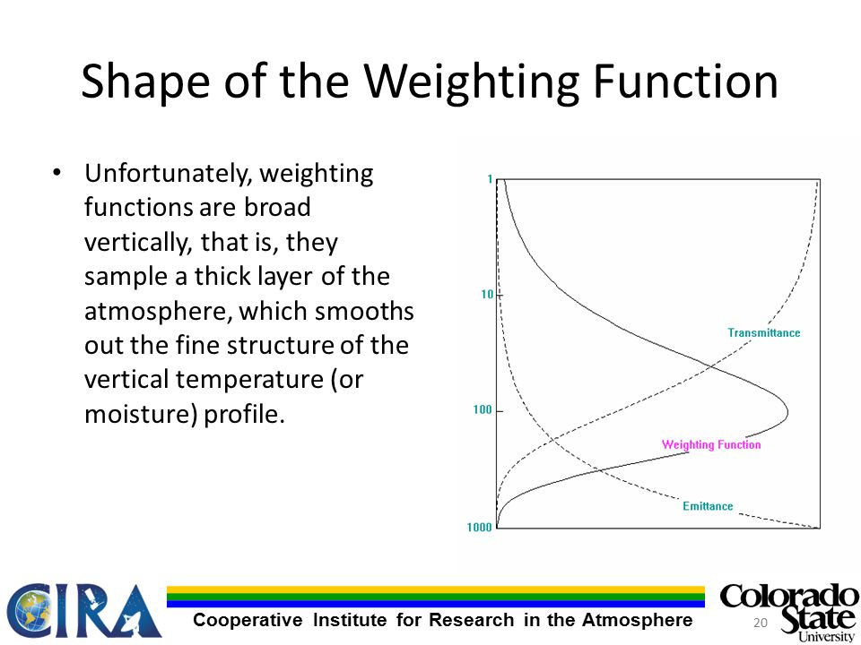 Cooperative Institute for Research in the Atmosphere Shape of the Weighting Function Unfortunately, weighting functions are broad vertically, that is, they sample a thick layer of the atmosphere, which smooths out the fine structure of the vertical temperature (or moisture) profile.