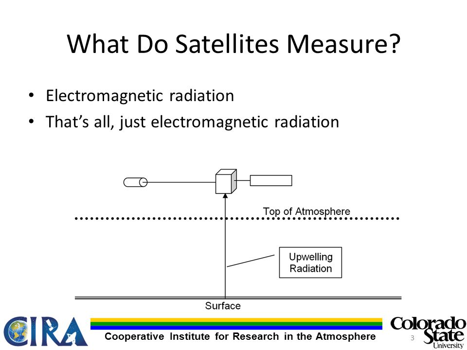 Cooperative Institute for Research in the Atmosphere What Do Satellites Measure.