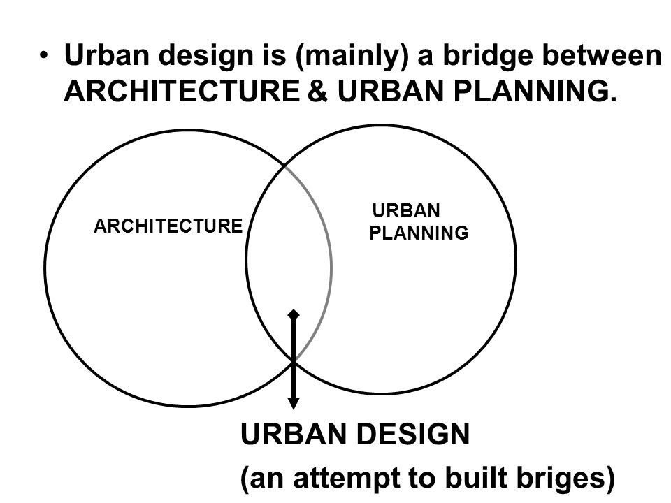 Urban design is (mainly) a bridge between ARCHITECTURE & URBAN PLANNING.