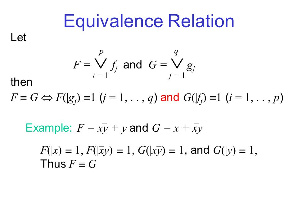 Equivalence Relation Let F =  f j and G =  g j then F  G  F(|g j )  1 ( j = 1,.., q ) and G(|f j )  1 ( i = 1,.., p ) Example: F = xy + y and G = x + xy i = 1j = 1 pq F(|x)  1, F(|xy)  1, G(|xy)  1, and G(|y)  1, Thus F  G