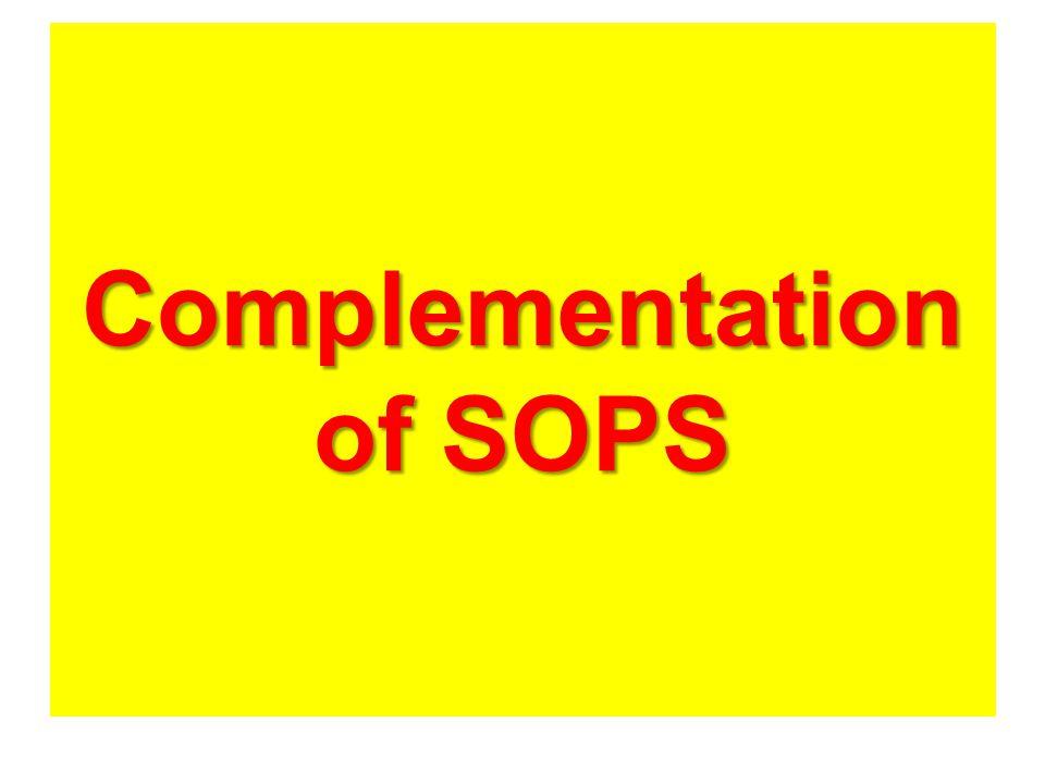 Complementation of SOPS