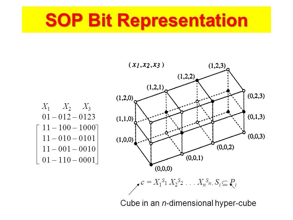 SOP Bit Representation X 1 X 2 X 3 01 – 012 – 0123 11 – 100 – 1000 11 – 010 – 0101 11 – 001 – 0010 01 – 110 – 0001 c = X 1 S 1 X 2 S 2...