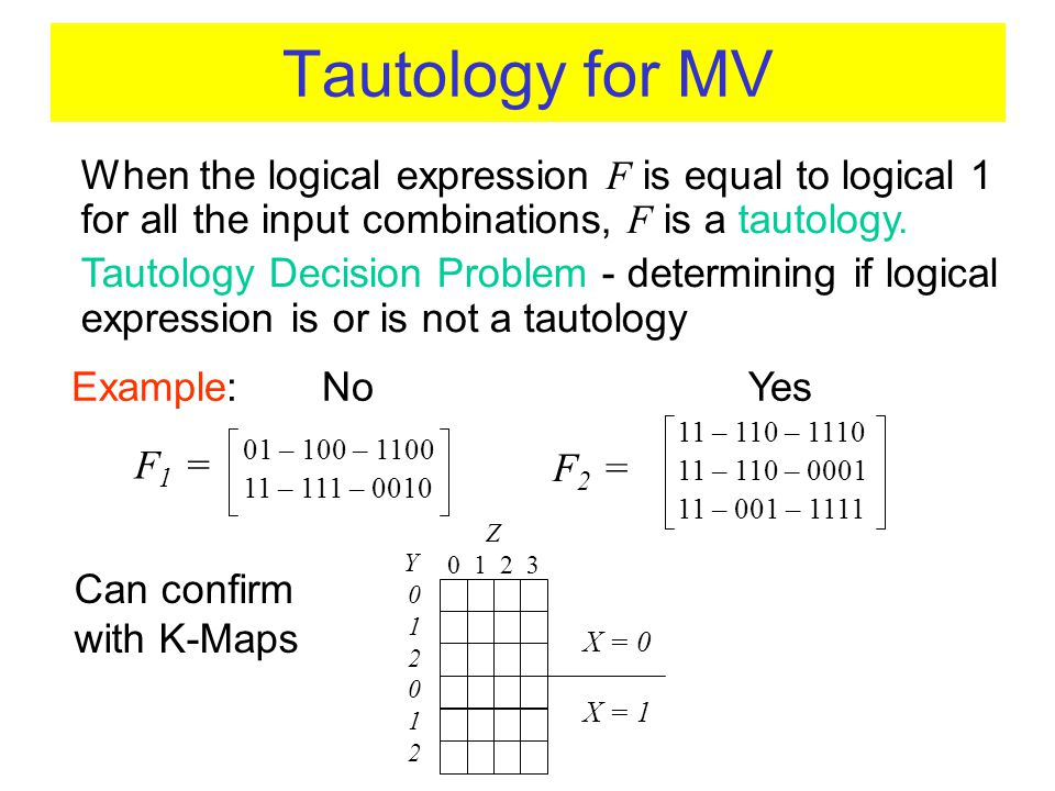 When the logical expression F is equal to logical 1 for all the input combinations, F is a tautology.