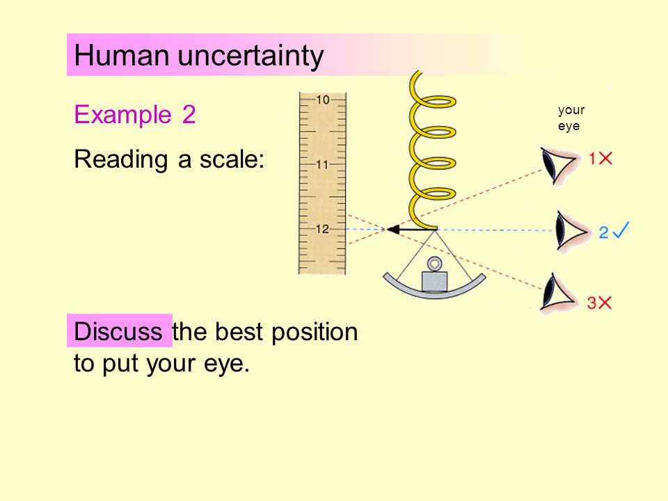 Human uncertainty 1. Measuring from 100 end is the wrong number 3.