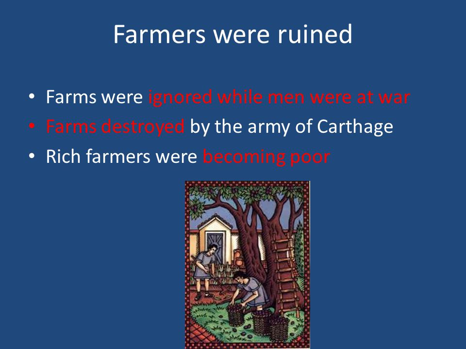 Farmers were ruined Farms were ignored while men were at war Farms destroyed by the army of Carthage Rich farmers were becoming poor