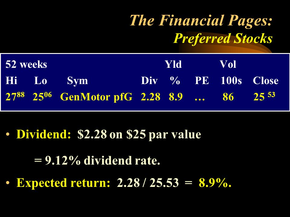 The Financial Pages: Preferred Stocks 52 weeks Yld Vol Hi Lo Sym Div % PE 100s Close GenMotor pfG … Dividend: $2.28 on $25 par value = 9.12% dividend rate.