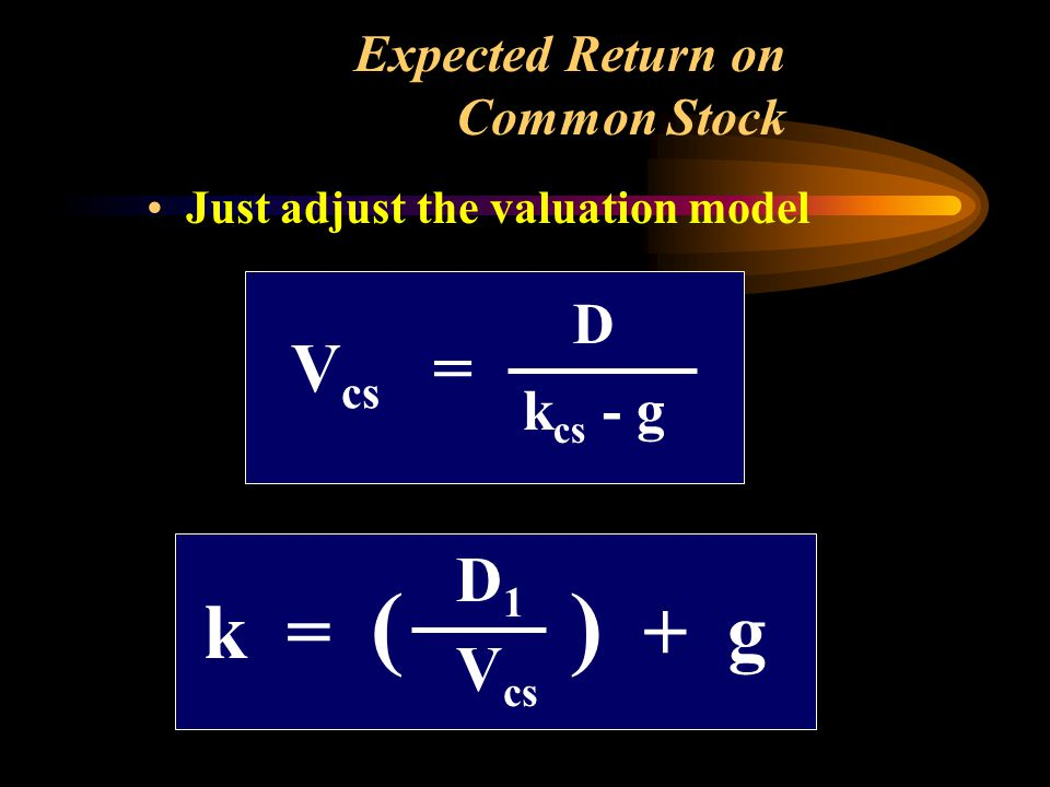 Expected Return on Common Stock Just adjust the valuation model V cs = D k cs - g k = ( ) + g D 1 V cs
