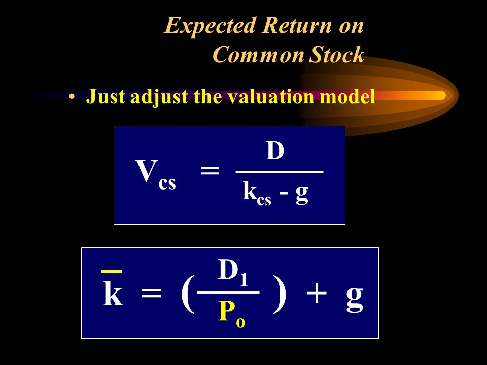 Expected Return on Common Stock Just adjust the valuation model V cs = D k cs - g k = ( ) + g D1PoD1Po