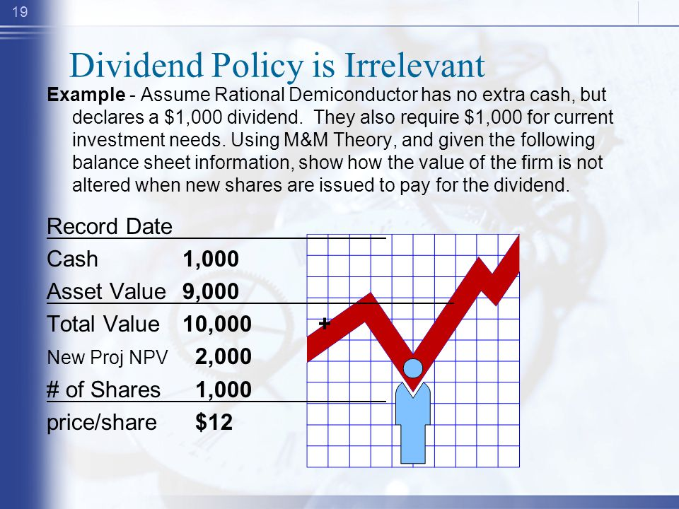 19 Dividend Policy is Irrelevant Example - Assume Rational Demiconductor has no extra cash, but declares a $1,000 dividend.