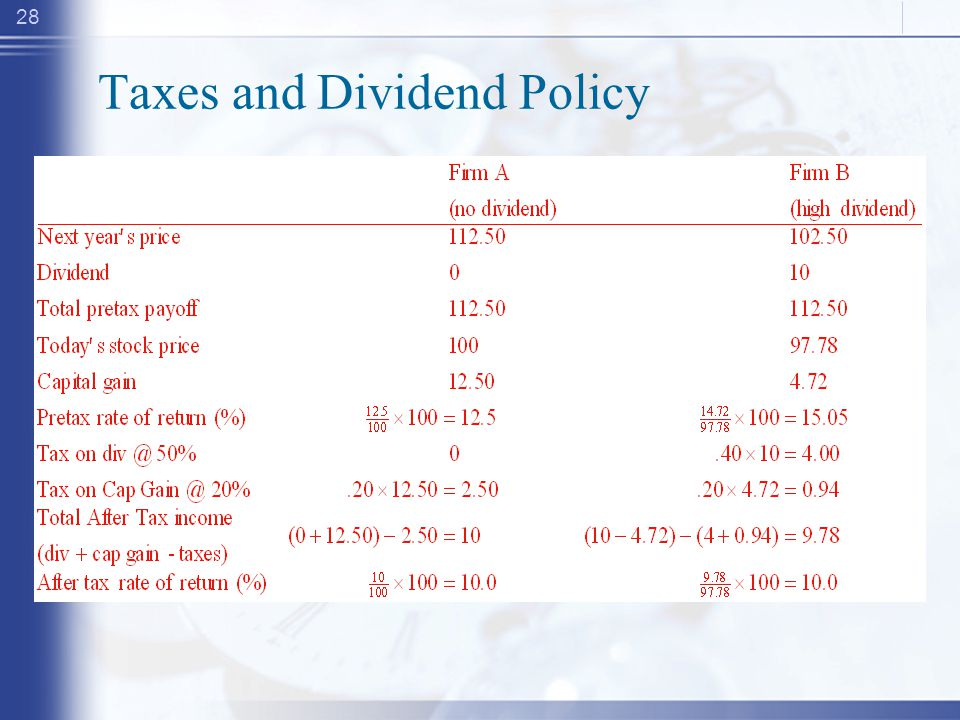 28 Taxes and Dividend Policy
