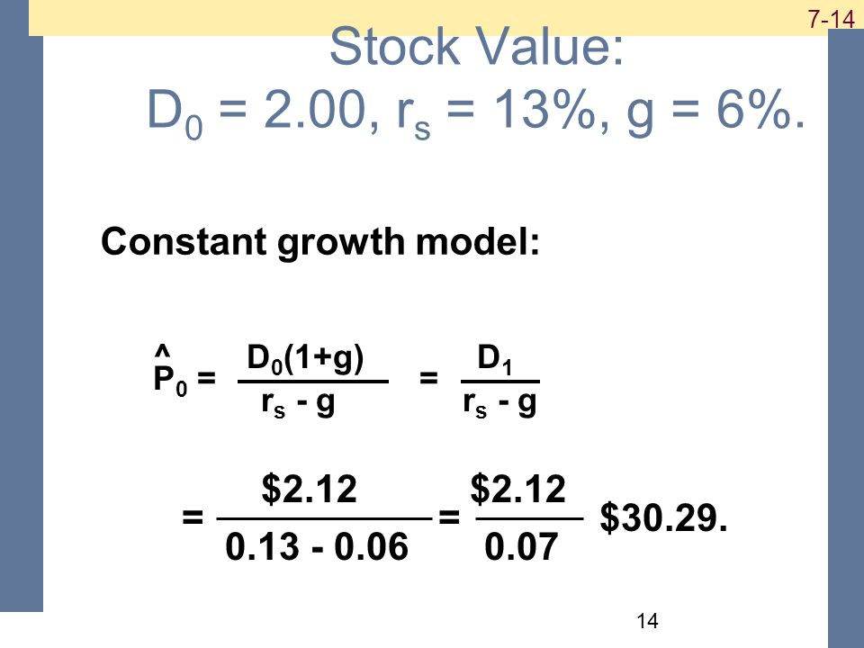 Stock Value: D 0 = 2.00, r s = 13%, g = 6%.