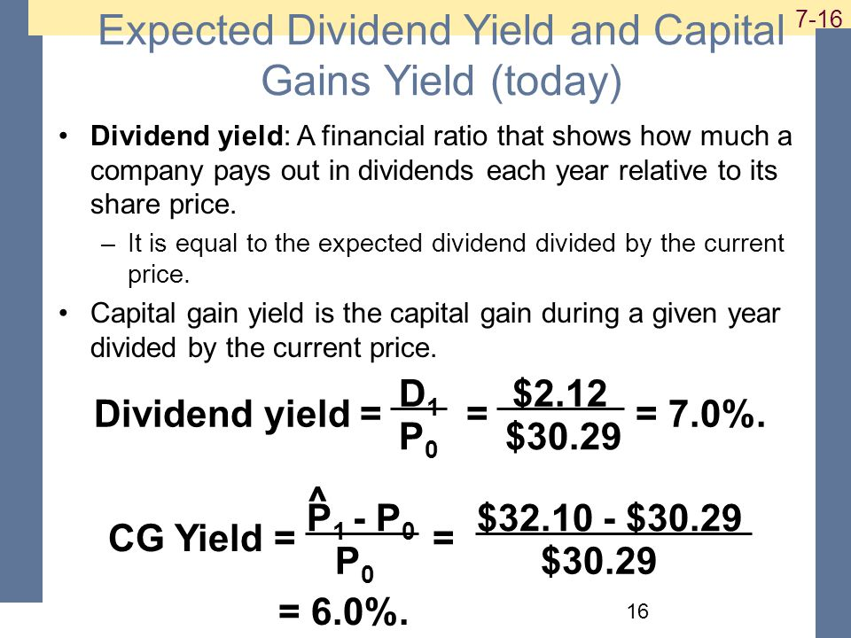 Expected Dividend Yield and Capital Gains Yield (today) Dividend yield = = = 7.0%.