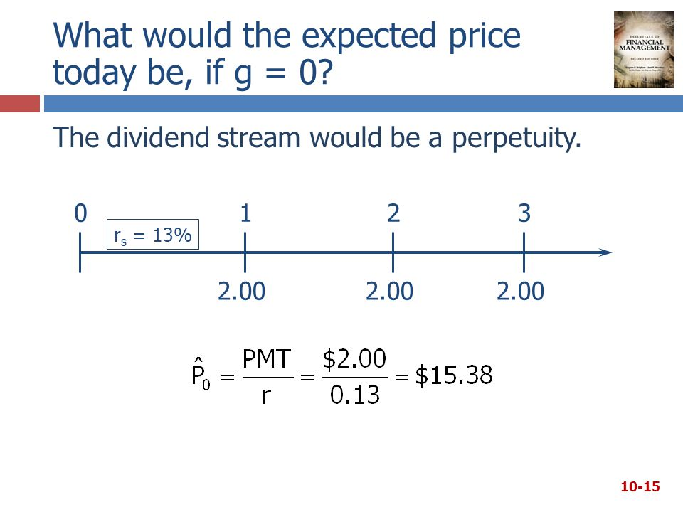 The dividend stream would be a perpetuity. What would the expected price today be, if g = 0.