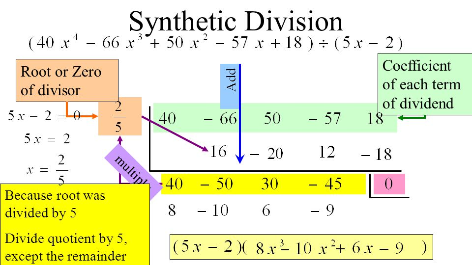 Synthetic Division Coefficient of each term of dividend Root or Zero of divisor multiply Because root was divided by 5 Divide quotient by 5, except the remainder Add