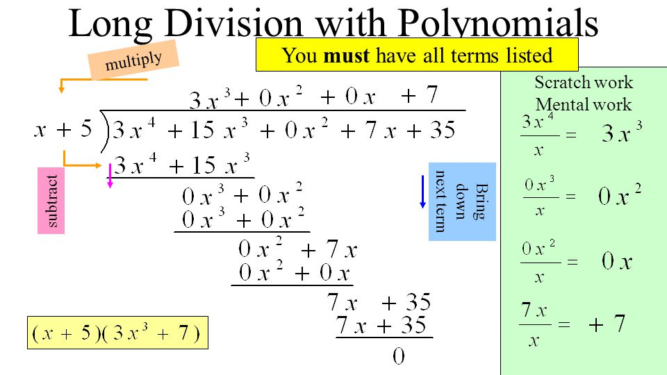 Scratch work Mental work Long Division with Polynomials multiply You must have all terms listed subtract Bring down next term