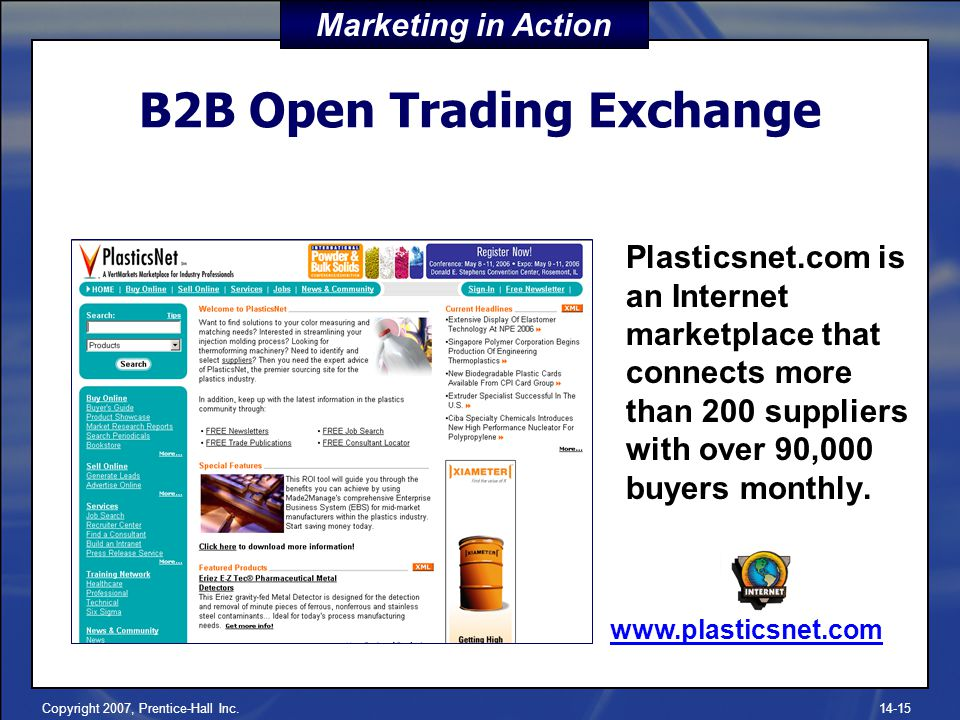 Copyright 2007, Prentice-Hall Inc B2B Open Trading Exchange Plasticsnet.com is an Internet marketplace that connects more than 200 suppliers with over 90,000 buyers monthly.