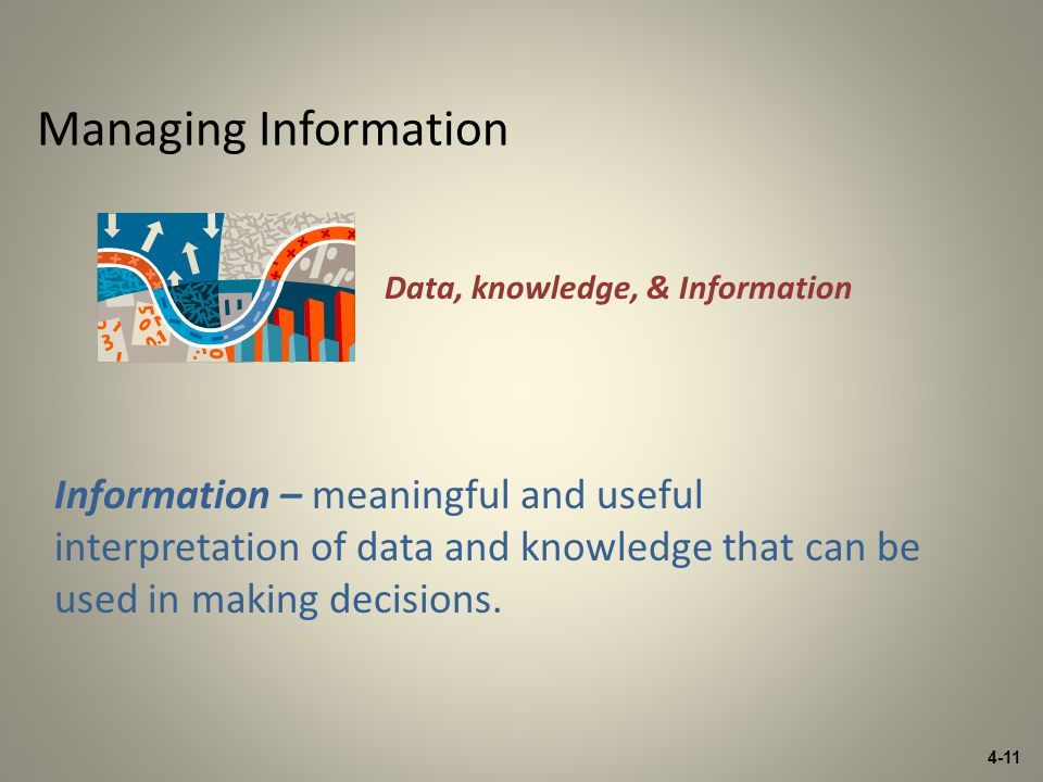 4-11 Managing Information Information – meaningful and useful interpretation of data and knowledge that can be used in making decisions.