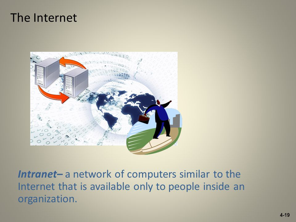 4-19 The Internet Intranet– a network of computers similar to the Internet that is available only to people inside an organization.