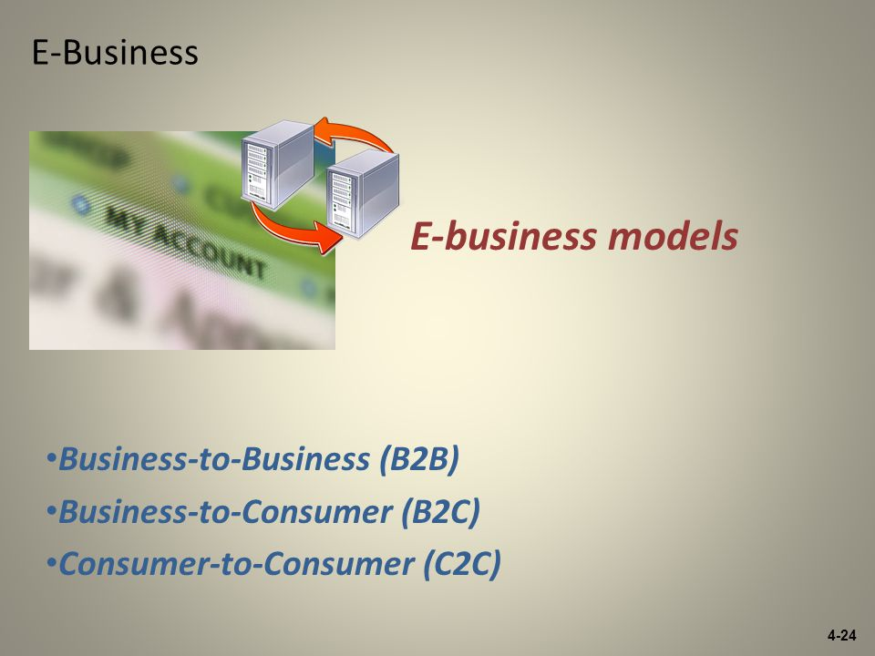 4-24 E-Business Business-to-Business (B2B) Business-to-Consumer (B2C) Consumer-to-Consumer (C2C) E-business models