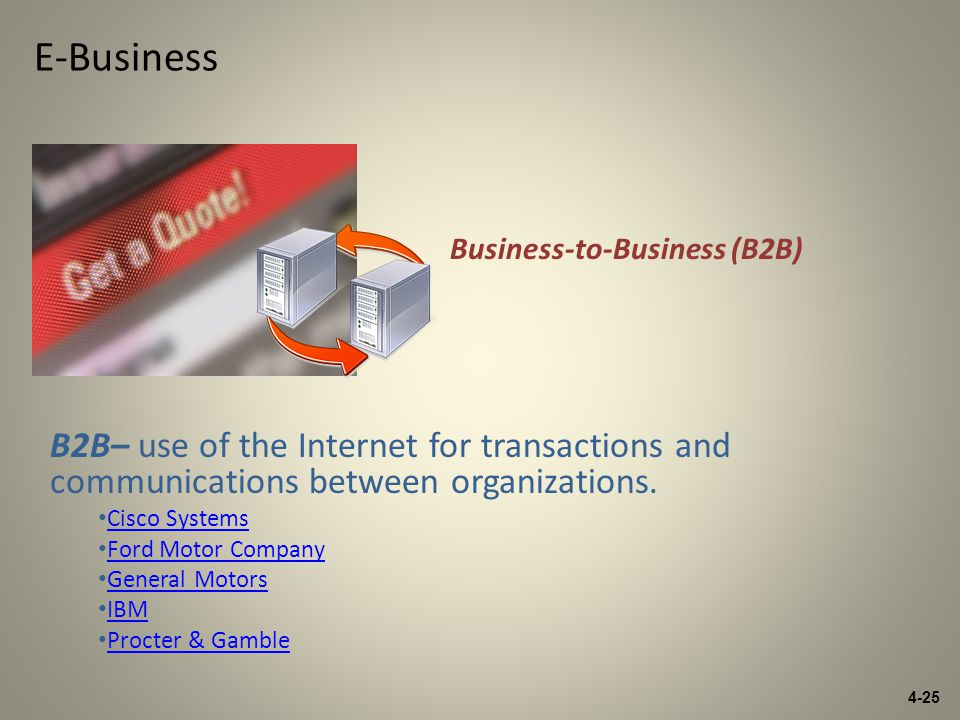 4-25 E-Business B2B– use of the Internet for transactions and communications between organizations.