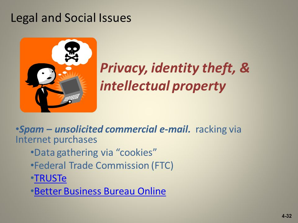 4-32 Legal and Social Issues Spam – unsolicited commercial e-mail.