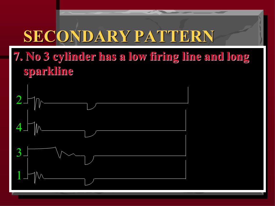 SECONDARY PATTERN 7. No 3 cylinder has a low firing line and long sparkline