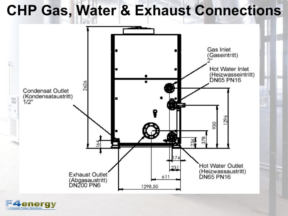 CHP Gas, Water & Exhaust Connections
