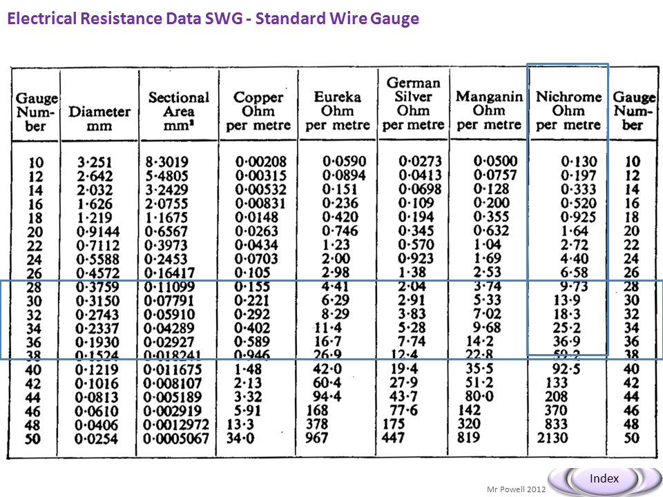 22 resistance g482 electricity waves photons 22 resistance 18 mr powell 2012 index electrical resistance data swg standard wire gauge keyboard keysfo Images
