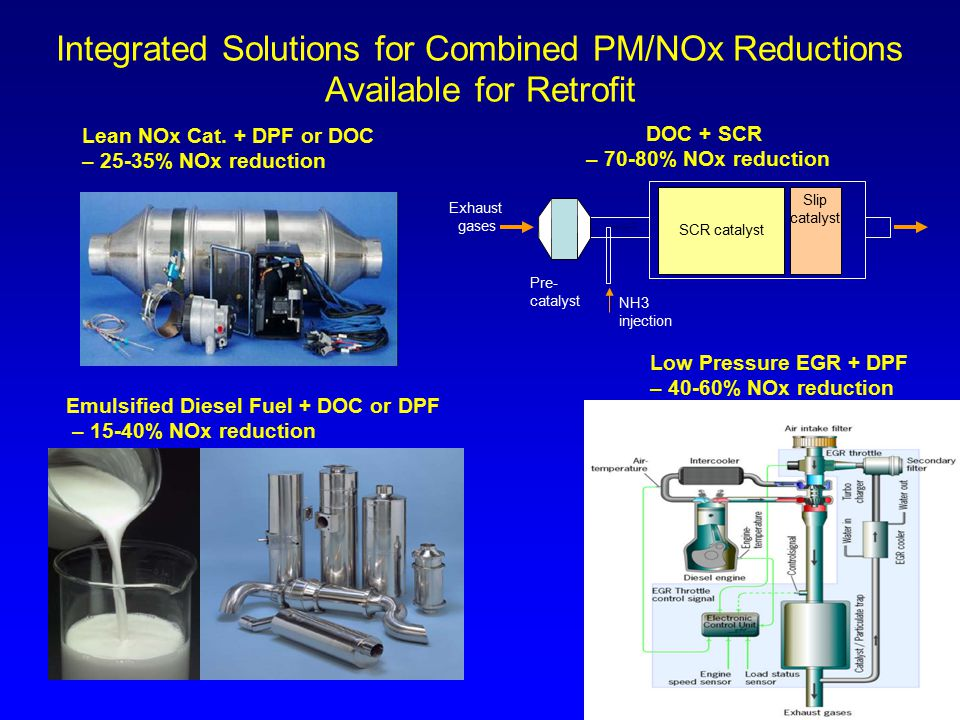 Integrated Solutions for Combined PM/NOx Reductions Available for Retrofit Emulsified Diesel Fuel + DOC or DPF – 15-40% NOx reduction Low Pressure EGR + DPF – 40-60% NOx reduction Lean NOx Cat.