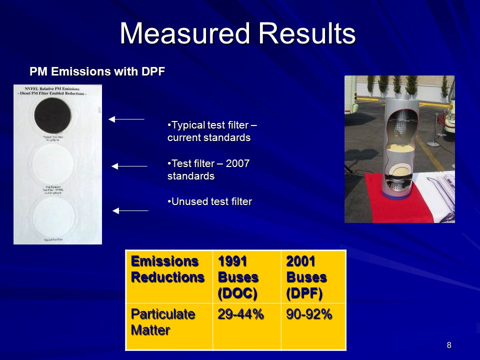 8 Measured Results Emissions Reductions 1991 Buses (DOC) 2001 Buses (DPF) Particulate Matter 29-44%90-92% Typical test filter – current standardsTypical test filter – current standards Test filter – 2007 standardsTest filter – 2007 standards Unused test filterUnused test filter PM Emissions with DPF