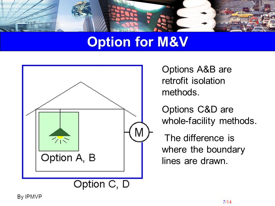 7/14 Option for M&V Options A&B are retrofit isolation methods.