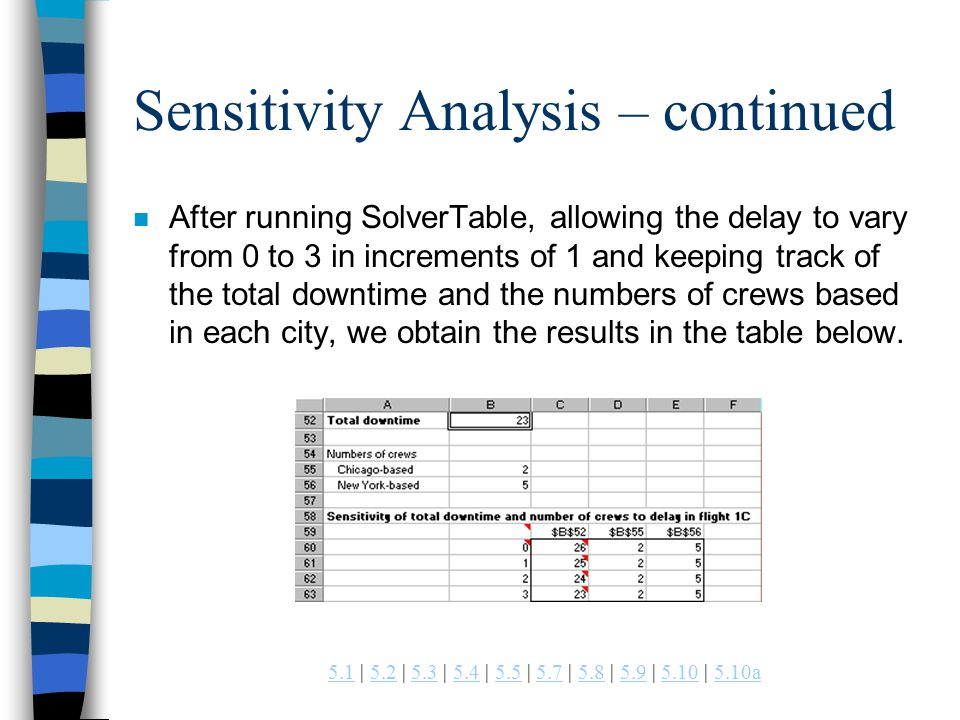 | 5.2 | 5.3 | 5.4 | 5.5 | 5.7 | 5.8 | 5.9 | 5.10 | 5.10a a Sensitivity Analysis – continued n After running SolverTable, allowing the delay to vary from 0 to 3 in increments of 1 and keeping track of the total downtime and the numbers of crews based in each city, we obtain the results in the table below.
