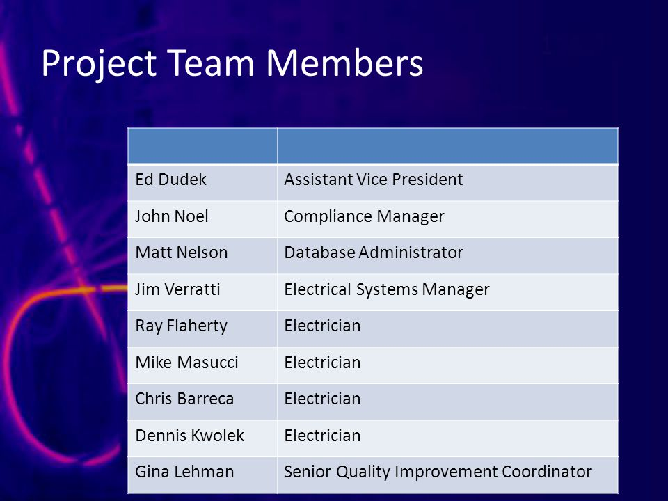 Project Team Members Ed DudekAssistant Vice President John NoelCompliance Manager Matt NelsonDatabase Administrator Jim VerrattiElectrical Systems Manager Ray FlahertyElectrician Mike MasucciElectrician Chris BarrecaElectrician Dennis KwolekElectrician Gina LehmanSenior Quality Improvement Coordinator