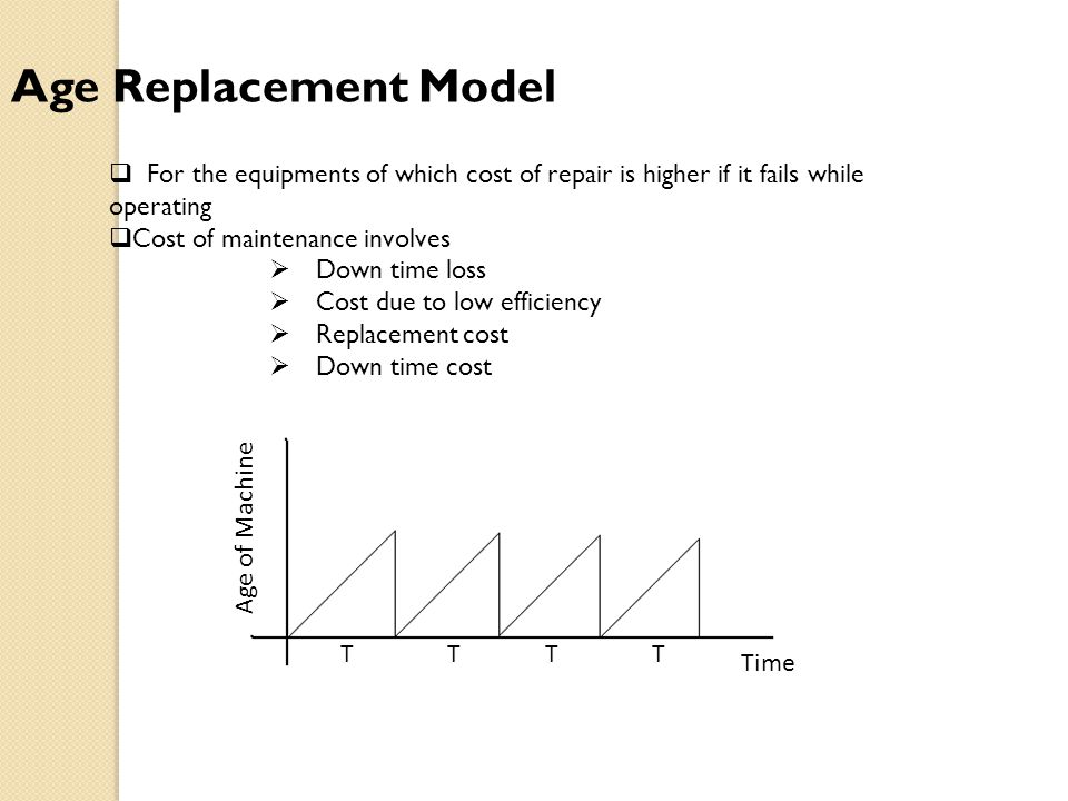 Age Replacement Model Time Age of Machine TTTT  For the equipments of which cost of repair is higher if it fails while operating  Cost of maintenance involves  Down time loss  Cost due to low efficiency  Replacement cost  Down time cost