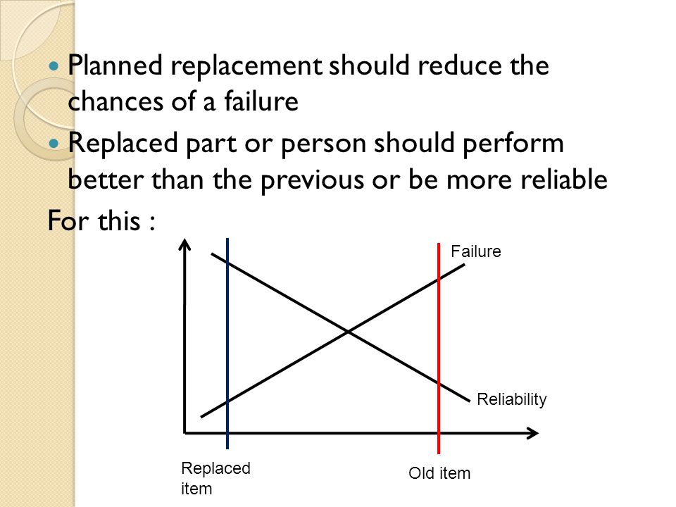 Planned replacement should reduce the chances of a failure Replaced part or person should perform better than the previous or be more reliable For this : Reliability Failure Replaced item Old item