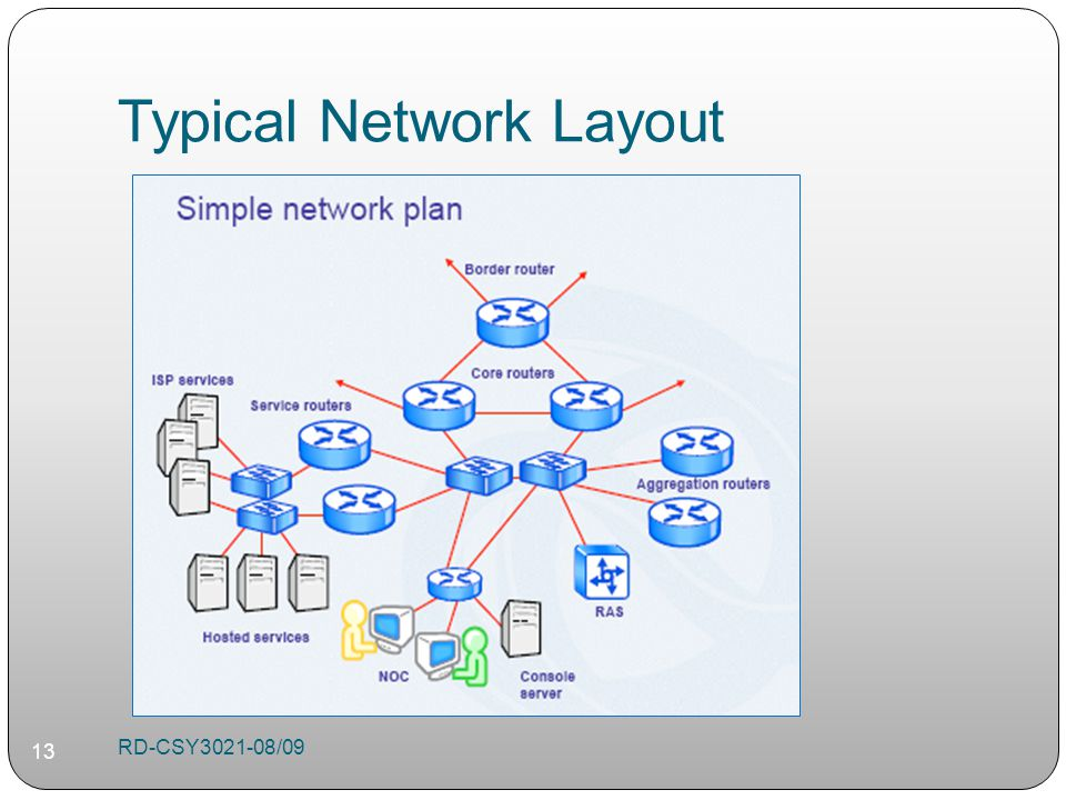 Typical Network Layout RD-CSY /09 13