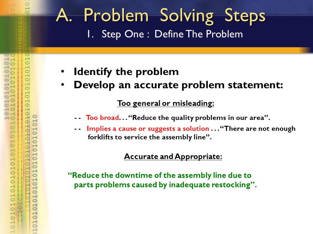 6 Step Problem Solving