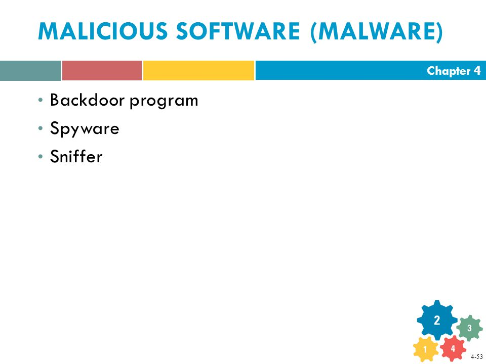Chapter 4 MALICIOUS SOFTWARE (MALWARE) Backdoor program Spyware Sniffer 4-53