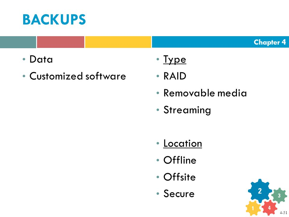 Chapter 4 BACKUPS Data Customized software Type RAID Removable media Streaming Location Offline Offsite Secure 4-51