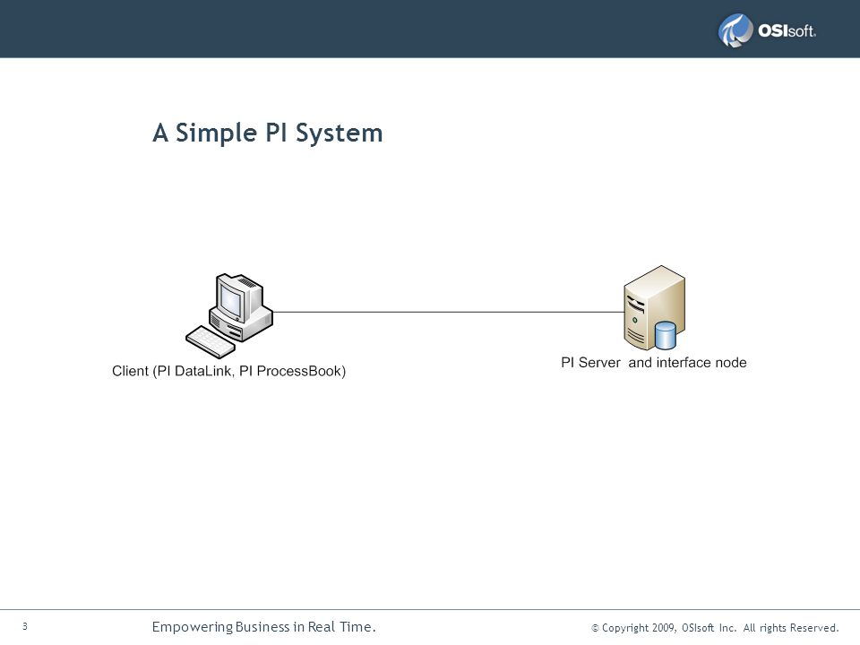 3 Empowering Business in Real Time. © Copyright 2009, OSIsoft Inc.