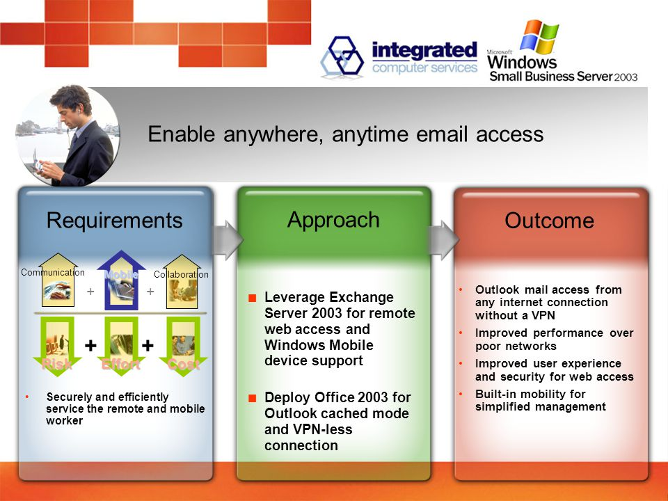 Outcome Outlook mail access from any internet connection without a VPN Improved performance over poor networks Improved user experience and security for web access Built-in mobility for simplified management Enable anywhere, anytime  access Leverage Exchange Server 2003 for remote web access and Windows Mobile device support Deploy Office 2003 for Outlook cached mode and VPN-less connection Approach Requirements Securely and efficiently service the remote and mobile worker Risk Cost Effort Communication Mobile Collaboration
