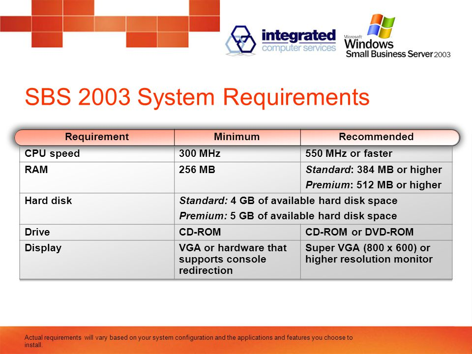 SBS 2003 System Requirements RequirementMinimumRecommended CPU speed300 MHz550 MHz or faster RAM256 MBStandard: 384 MB or higher Premium: 512 MB or higher Hard diskStandard: 4 GB of available hard disk space Premium: 5 GB of available hard disk space DriveCD-ROMCD-ROM or DVD-ROM DisplayVGA or hardware that supports console redirection Super VGA (800 x 600) or higher resolution monitor Actual requirements will vary based on your system configuration and the applications and features you choose to install.
