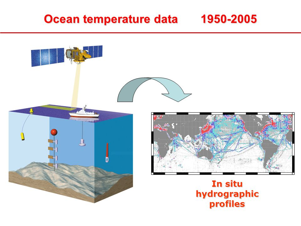 Ocean temperature data In situ hydrographic profiles