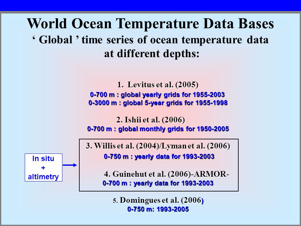 World Ocean Temperature Data Bases ' Global ' time series of ocean temperature data at different depths: 1.