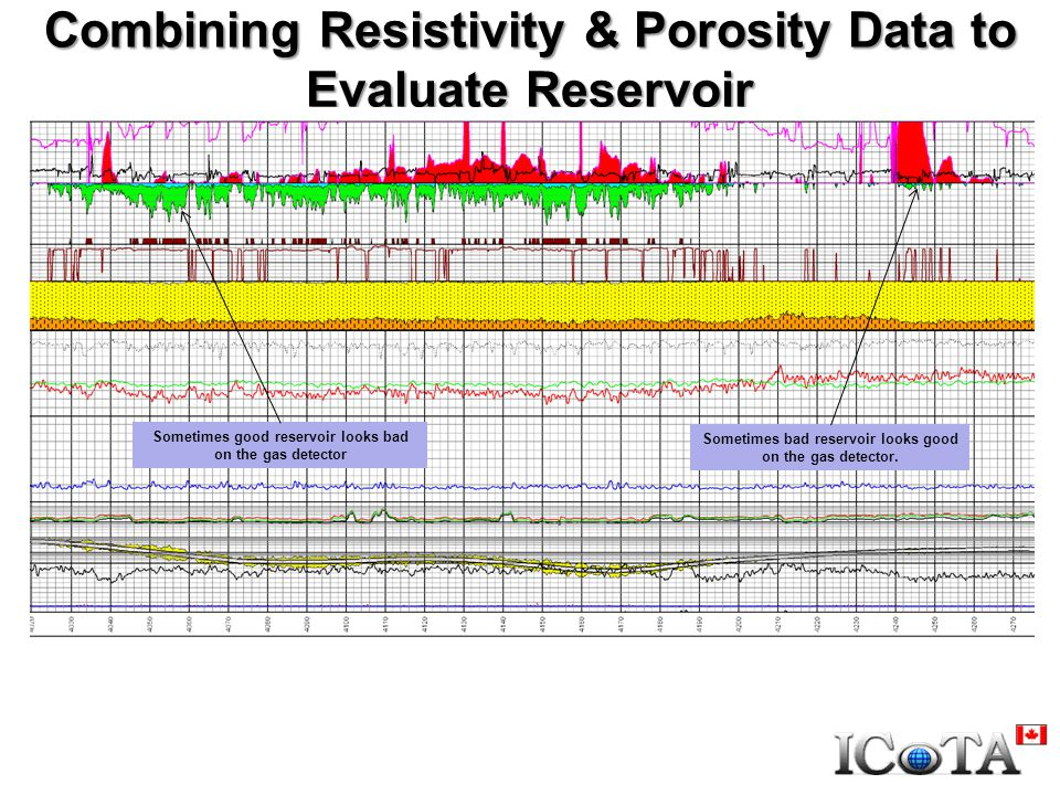 Combining Resistivity & Porosity Data to Evaluate Reservoir Sometimes good reservoir looks bad on the gas detector Sometimes bad reservoir looks good on the gas detector.