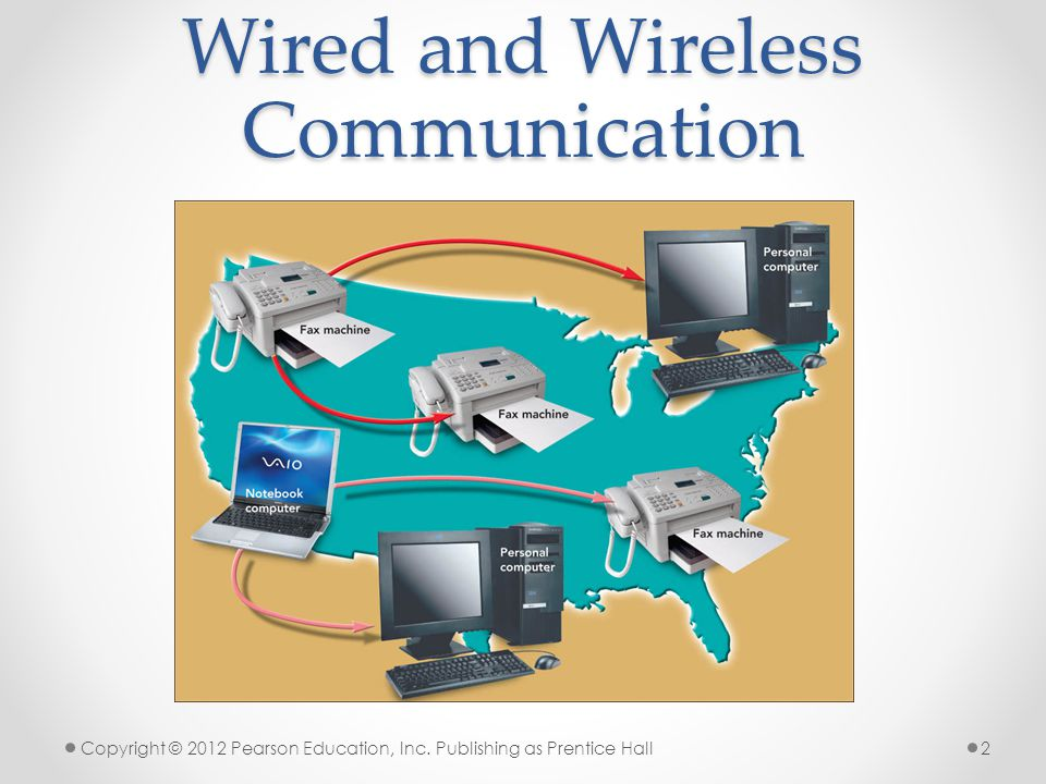 wired and wireless Read our quick rundown of the pros and cons of both hardwired and wireless security systems.