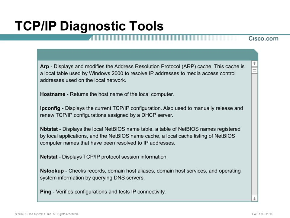 © 2003, Cisco Systems, Inc. All rights reserved. FWL 1.0—11-16 TCP/IP Diagnostic Tools
