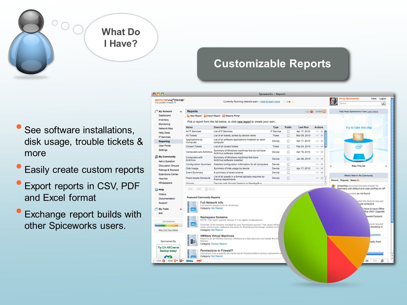 See software installations, disk usage, trouble tickets & more Easily create custom reports Export reports in CSV, PDF and Excel format Exchange report builds with other Spiceworks users.