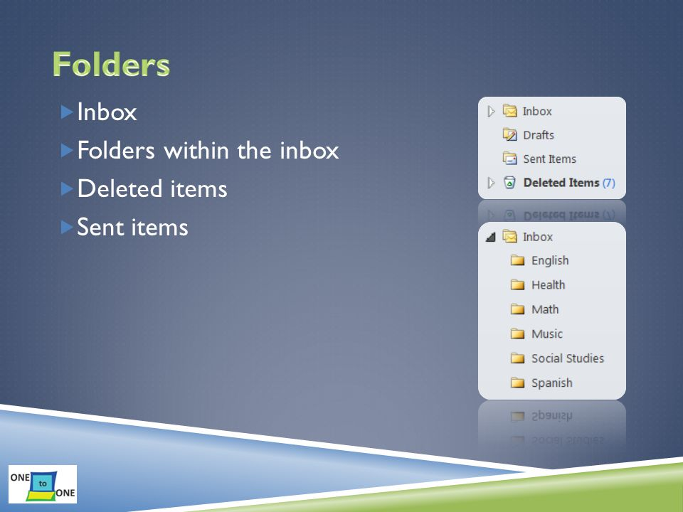  Inbox  Folders within the inbox  Deleted items  Sent items